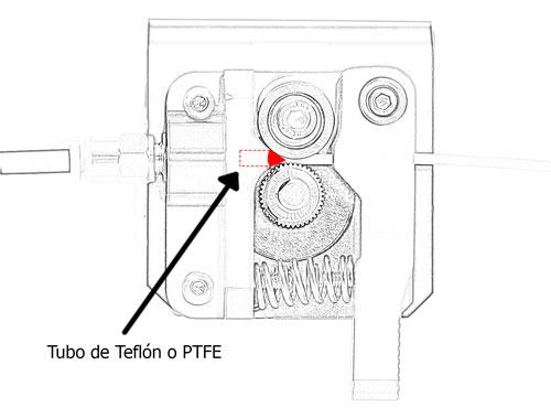 mejora extrusor para imprimir Filaflex Ender 3 Pro